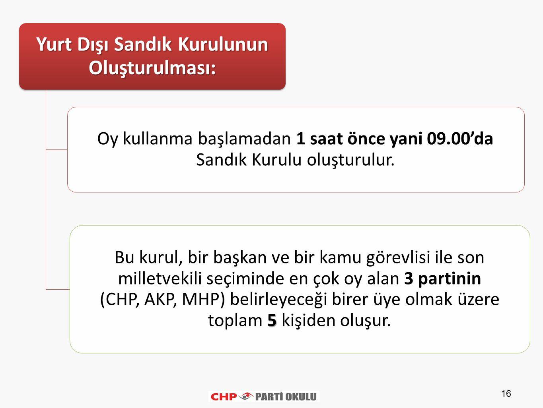 16 Yurt Dışı Sandık Kurulunun Oluşturulması: Oy kullanma başlamadan 1 saat önce yani 09.00'da Sandık Kurulu oluşturulur.