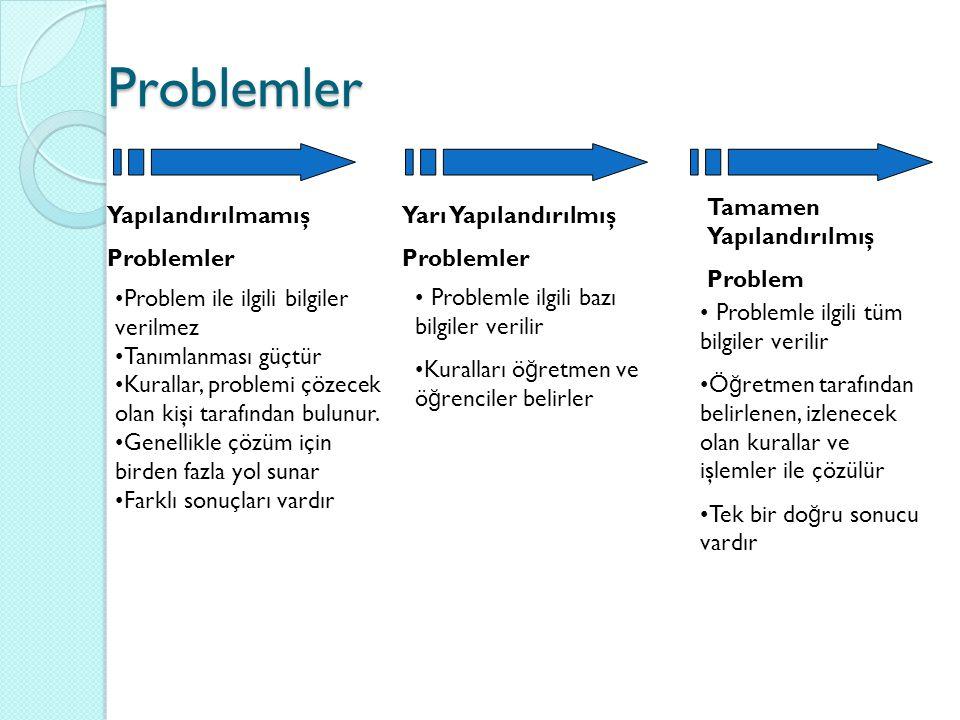 Problemler Tamamen Yapılandırılmış Problem Yapılandırılmamış Problemler Yarı Yapılandırılmış Problemler Problemle ilgili tüm bilgiler verilir Ö ğ retm