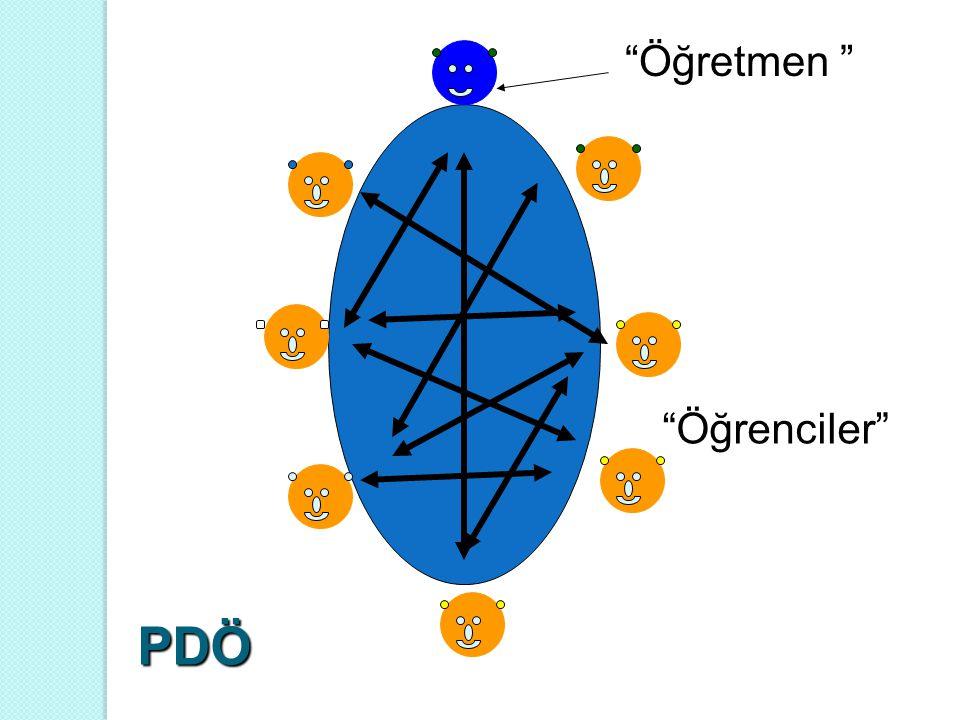 """PDÖ """"Öğretmen """" """"Öğrenciler"""""""