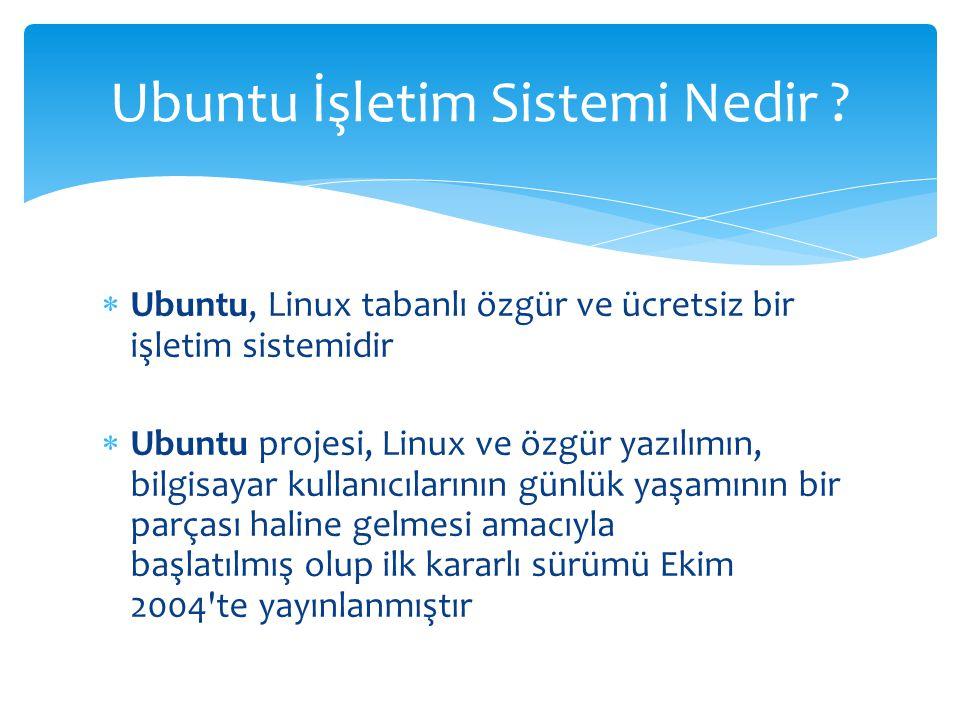 Ubuntu ile birlikte; LibreOffice ofis seti Mozilla Firefox İnternet tarayıcı Mozilla Thunderbird e-posta istemcisi Ubuntu İşletim Sistemi Özellikleri