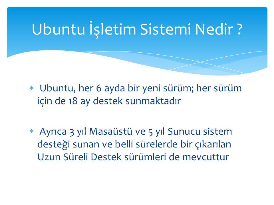 Ubuntu İşletim Sistemi Sürümleri