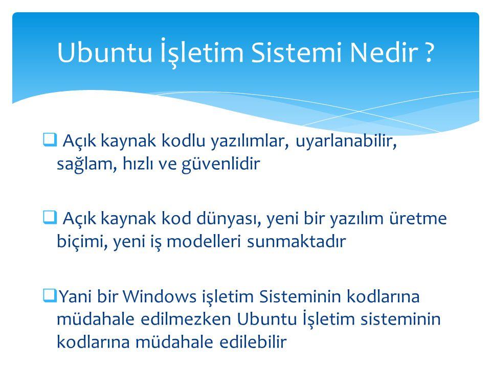 Ubuntu İşletim Sistemi Sürümleri Sürüm NumarasıSürüm AdıÇıkış Tarihi 10.10Maverick Meerkat: Asi Mirket 10 Ekim 2010 11.04Natty Narwhal: Zarif Denizgergedanı 28 Nisan 2011 11.10Oneiric Ocelot: Cüce Leopar 13 Ekim 2011 12.04Precise Pangolin: Hassas Pangolin * 26 Nisan 2012