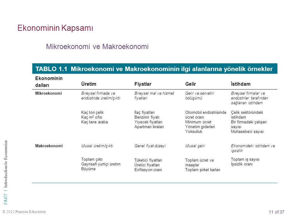 11 of 37 PART I Introduction to Economics © 2012 Pearson Education Mikroekonomi ve Makroekonomi Ekonominin Kapsamı TABLO 1.1 Mikroekonomi ve Makroekonominin ilgi alanlarına yönelik örnekler Ekonominin dalları ÜretimFiyatlarGelirİstihdam MikroekonomiBireysel firmada ve endüstride üretim/çıktı Kaç ton çelik Kaç m 2 ofis Kaç tane araba Bireysel mal ve hizmet fiyatları İlaç fiyatları Benzinin fiyatı Yiyecek fiyatları Apartman kiraları Gelir ve servetin bölüşümü Otomobil endüstrisinde ücret oranı Minimum ücret Yönetim giderleri Yoksulluk Bireysel firmalar ve endüstriler tarafından sağlanan istihdam Çelik sektöründeki istihdam Bir firmadaki çalışan sayısı Muhasebeci sayısı MakroekonomiUlusal üretim/çıktı Toplam çıktı Gayrisafi yurtiçi üretim Büyüme Genel fiyat düzeyi Tüketici fiyatları Üretici fiyatları Enflasyon oranı Ulusal gelir Toplam ücret ve maaşlar Toplam şirket karları Ekonomideki istihdam ve işsizlik Toplam iş sayısı İşsizlik oranı