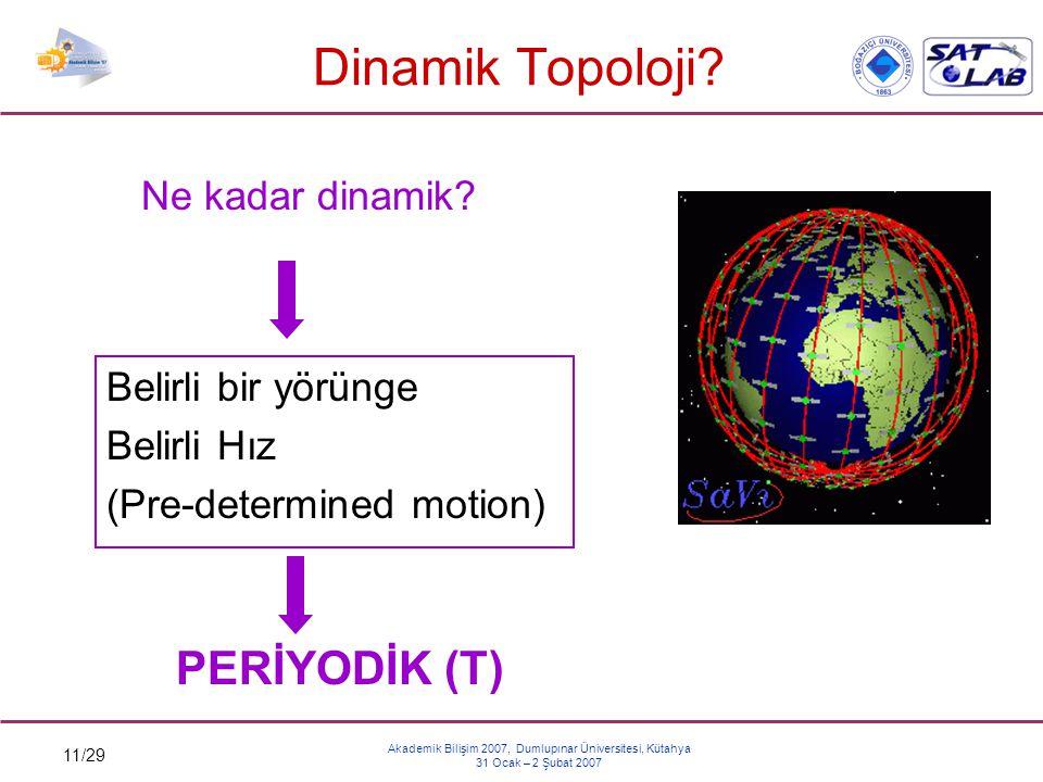 11/29 Akademik Bilişim 2007, Dumlupınar Üniversitesi, Kütahya 31 Ocak – 2 Şubat 2007 Dinamik Topoloji? Ne kadar dinamik? Belirli bir yörünge Belirli H