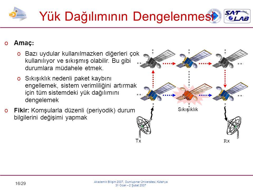 16/29 Akademik Bilişim 2007, Dumlupınar Üniversitesi, Kütahya 31 Ocak – 2 Şubat 2007 Yük Dağılımının Dengelenmesi oAmaç: oBazı uydular kullanılmazken