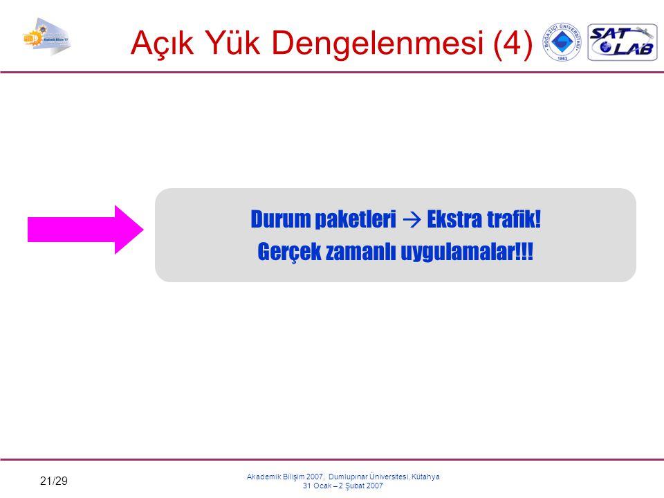 21/29 Akademik Bilişim 2007, Dumlupınar Üniversitesi, Kütahya 31 Ocak – 2 Şubat 2007 Açık Yük Dengelenmesi (4) Durum paketleri  Ekstra trafik! Gerçek