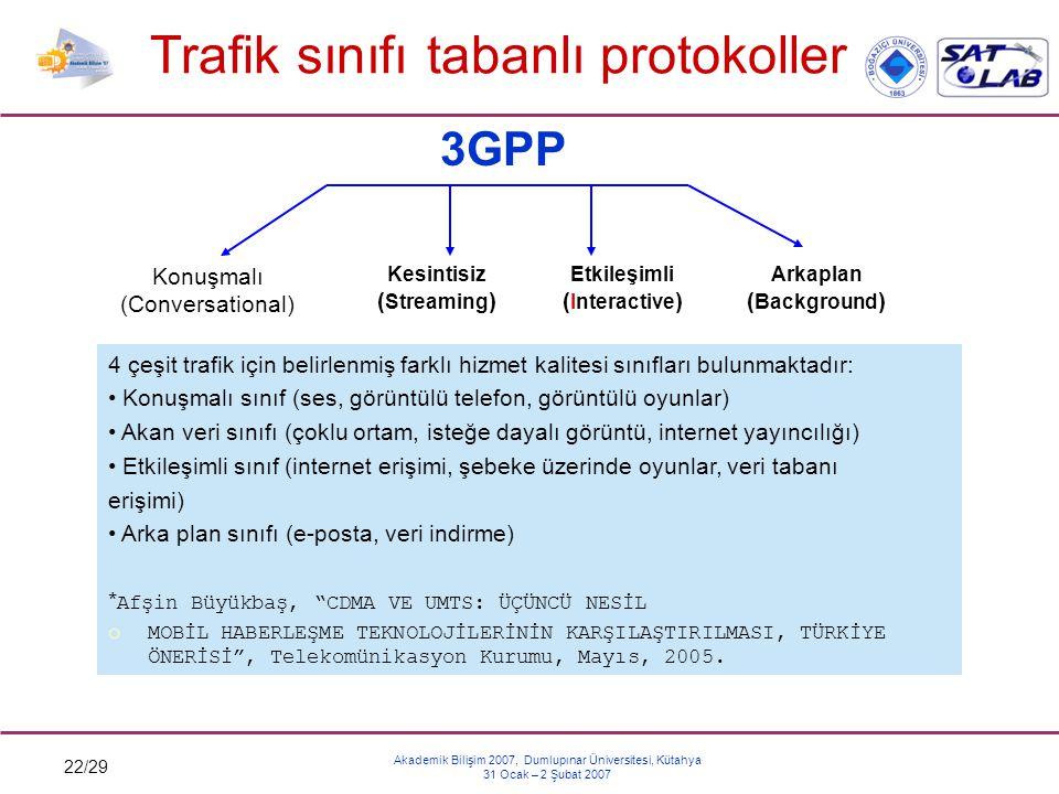 22/29 Akademik Bilişim 2007, Dumlupınar Üniversitesi, Kütahya 31 Ocak – 2 Şubat 2007 Trafik sınıfı tabanlı protokoller Arkaplan ( Background ) 3GPP Ke