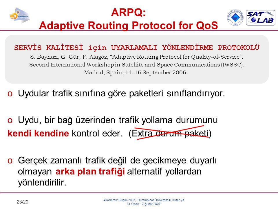 23/29 Akademik Bilişim 2007, Dumlupınar Üniversitesi, Kütahya 31 Ocak – 2 Şubat 2007 ARPQ: Adaptive Routing Protocol for QoS oUydular trafik sınıfına