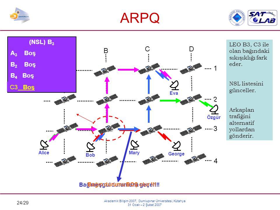24/29 Akademik Bilişim 2007, Dumlupınar Üniversitesi, Kütahya 31 Ocak – 2 Şubat 2007 ARPQ A B 1 2 3 4 CD AliceBobMary ÖzgürEvaGeorge LEO B3, C3 ile ol