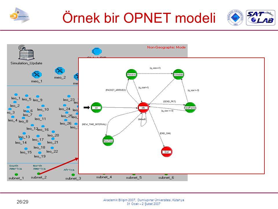 26/29 Akademik Bilişim 2007, Dumlupınar Üniversitesi, Kütahya 31 Ocak – 2 Şubat 2007 Örnek bir OPNET modeli