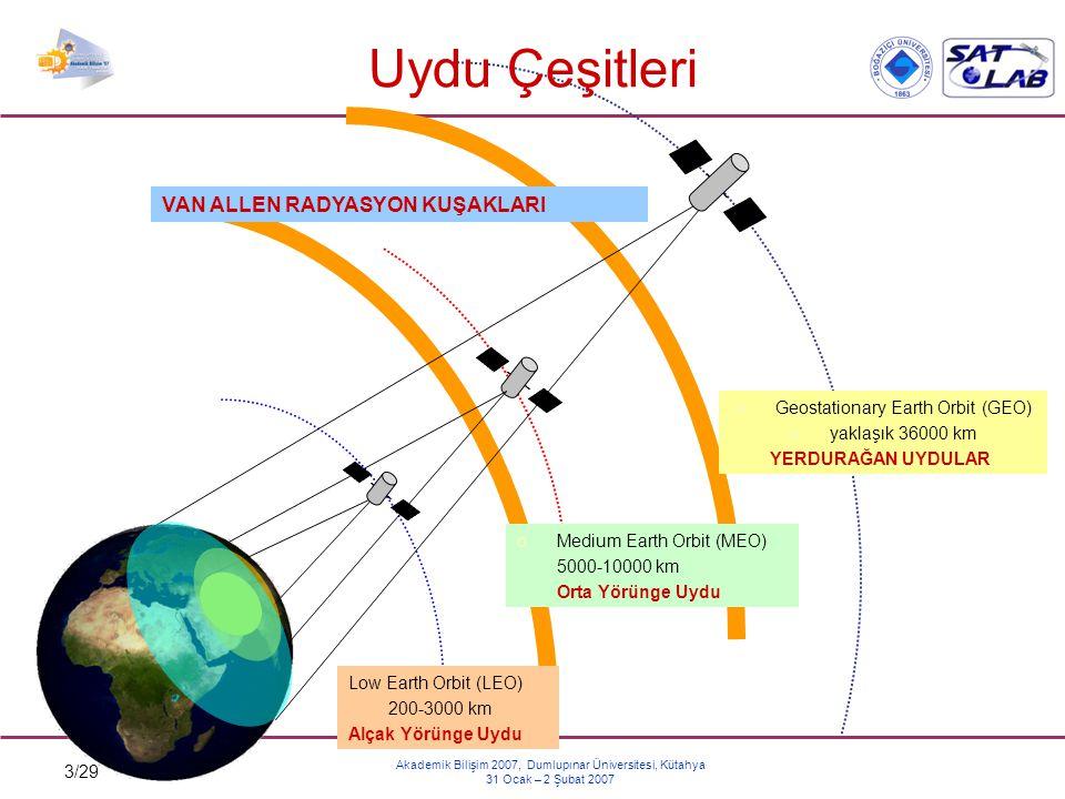 3/29 Akademik Bilişim 2007, Dumlupınar Üniversitesi, Kütahya 31 Ocak – 2 Şubat 2007 VAN ALLEN RADYASYON KUŞAKLARI Uydu Çeşitleri Low Earth Orbit (LEO)