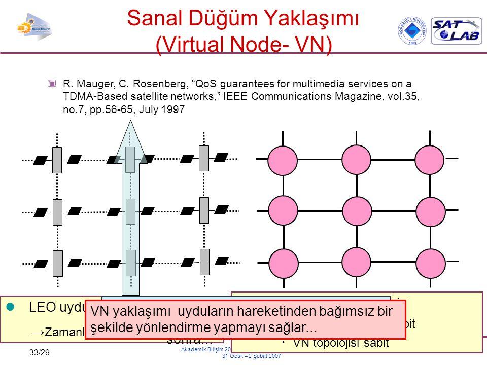 33/29 Akademik Bilişim 2007, Dumlupınar Üniversitesi, Kütahya 31 Ocak – 2 Şubat 2007 Sanal Düğüm Yaklaşımı (Virtual Node- VN) R. Mauger, C. Rosenberg,