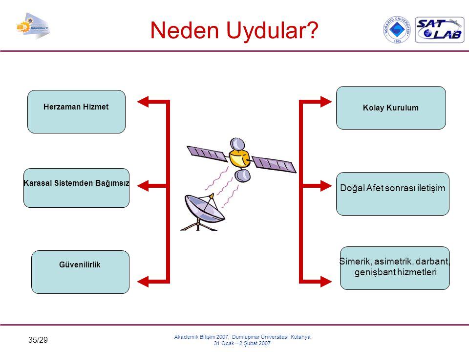 35/29 Akademik Bilişim 2007, Dumlupınar Üniversitesi, Kütahya 31 Ocak – 2 Şubat 2007 Neden Uydular? Herzaman Hizmet Karasal Sistemden Bağımsız Güvenil