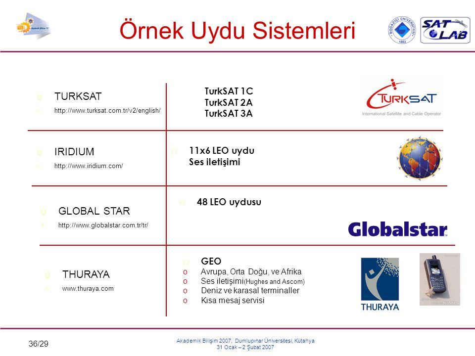 36/29 Akademik Bilişim 2007, Dumlupınar Üniversitesi, Kütahya 31 Ocak – 2 Şubat 2007 Örnek Uydu Sistemleri oTURKSAT ohttp://www.turksat.com.tr/v2/engl