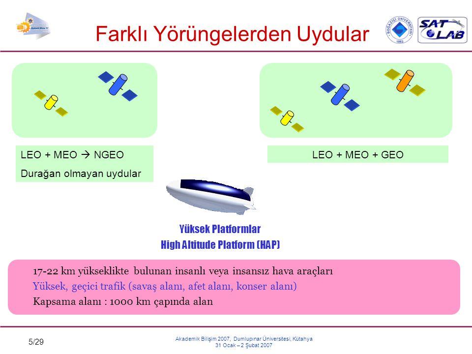 5/29 Akademik Bilişim 2007, Dumlupınar Üniversitesi, Kütahya 31 Ocak – 2 Şubat 2007 Farklı Yörüngelerden Uydular Yüksek Platformlar High Altitude Plat