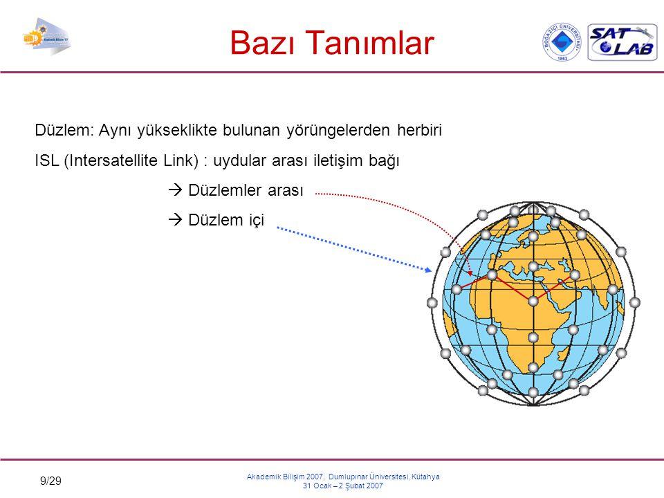9/29 Akademik Bilişim 2007, Dumlupınar Üniversitesi, Kütahya 31 Ocak – 2 Şubat 2007 Bazı Tanımlar Düzlem: Aynı yükseklikte bulunan yörüngelerden herbi