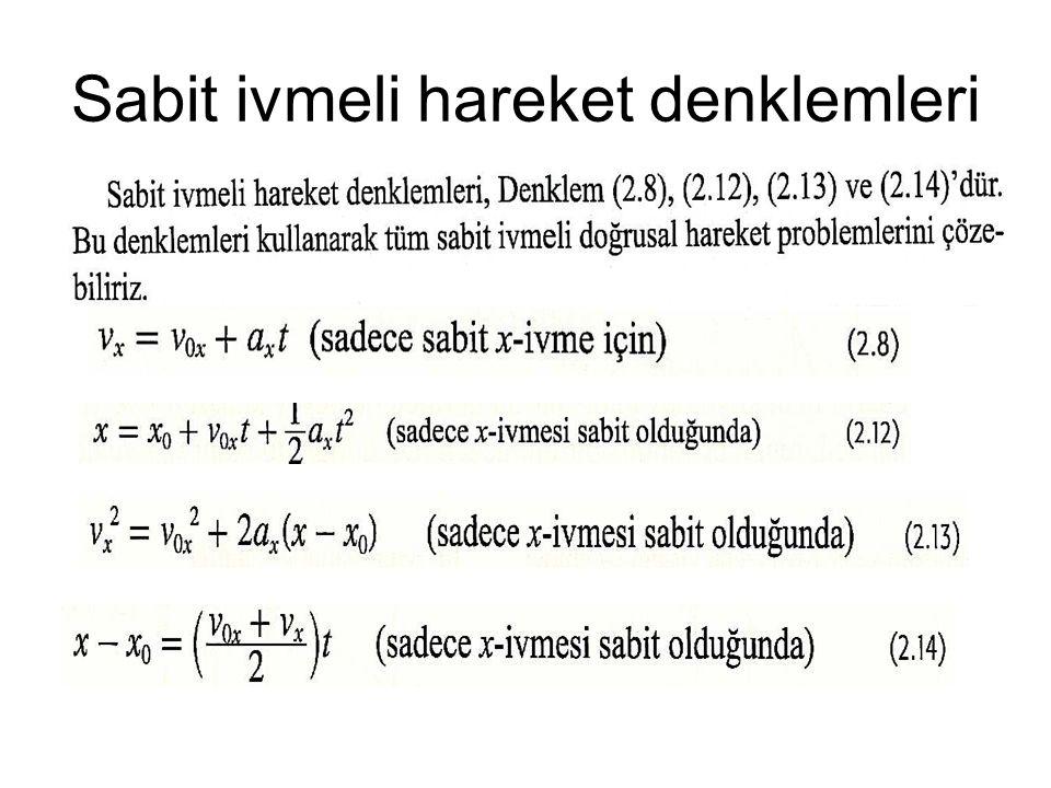 Sabit ivmeli hareket denklemleri