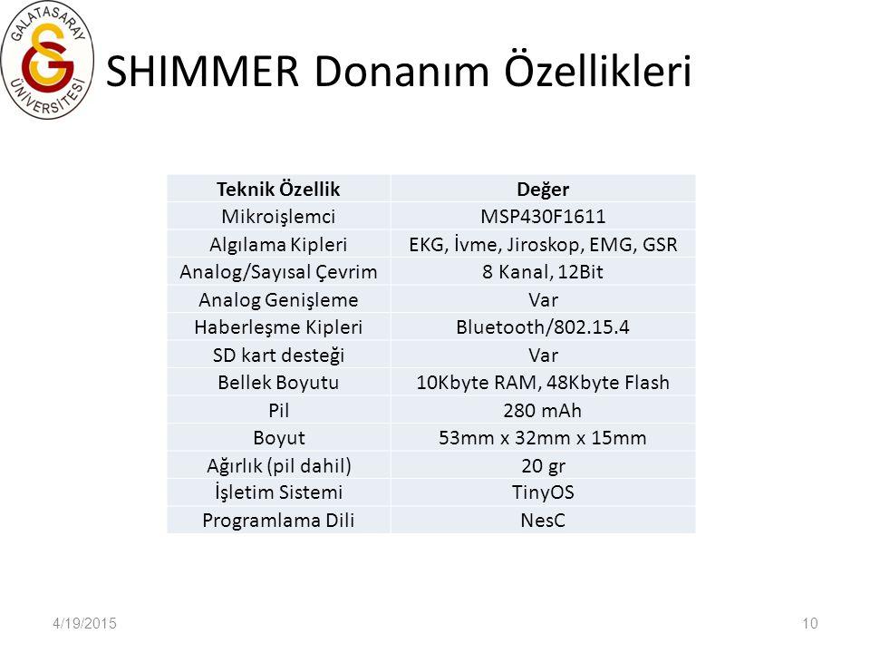 4/19/201510 SHIMMER Donanım Özellikleri Teknik ÖzellikDeğer MikroişlemciMSP430F1611 Algılama KipleriEKG, İvme, Jiroskop, EMG, GSR Analog/Sayısal Çevri