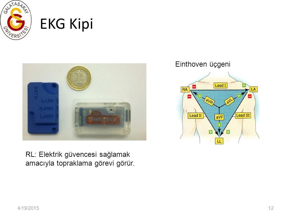 4/19/201512 EKG Kipi Einthoven üçgeni RL: Elektrik güvencesi sağlamak amacıyla topraklama görevi görür.