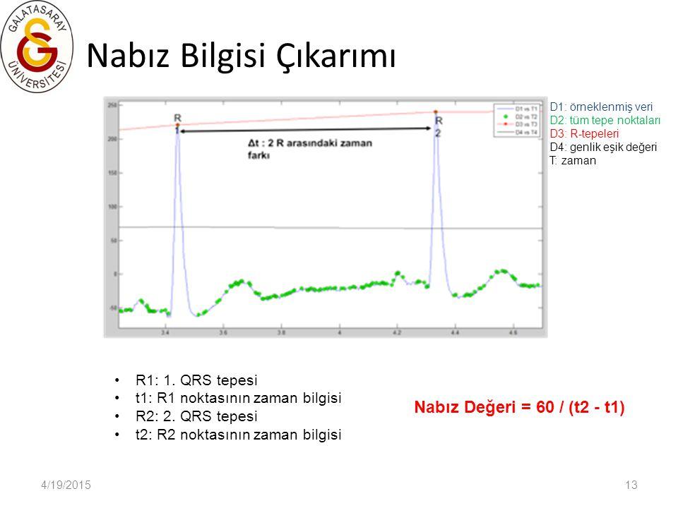 4/19/201513 Nabız Bilgisi Çıkarımı R1: 1. QRS tepesi t1: R1 noktasının zaman bilgisi R2: 2. QRS tepesi t2: R2 noktasının zaman bilgisi Nabız Değeri =
