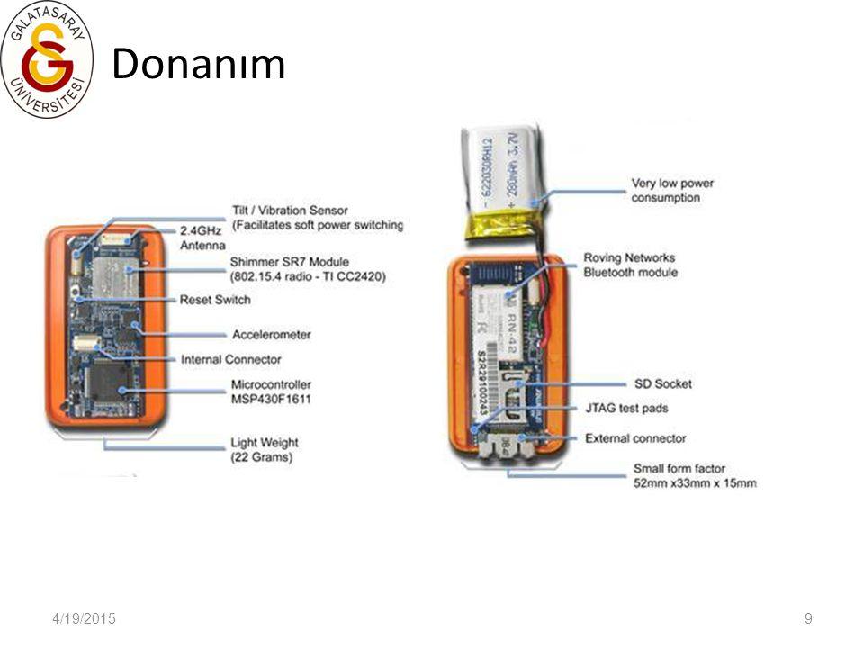 4/19/201510 SHIMMER Donanım Özellikleri Teknik ÖzellikDeğer MikroişlemciMSP430F1611 Algılama KipleriEKG, İvme, Jiroskop, EMG, GSR Analog/Sayısal Çevrim8 Kanal, 12Bit Analog GenişlemeVar Haberleşme KipleriBluetooth/802.15.4 SD kart desteğiVar Bellek Boyutu10Kbyte RAM, 48Kbyte Flash Pil280 mAh Boyut53mm x 32mm x 15mm Ağırlık (pil dahil)20 gr İşletim SistemiTinyOS Programlama DiliNesC