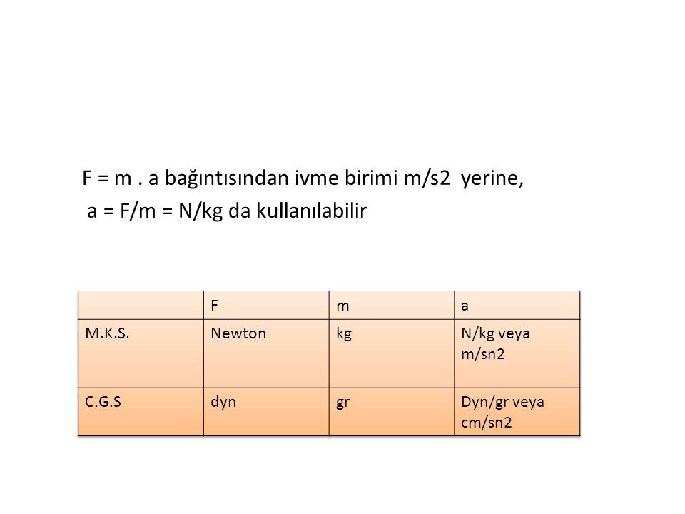 F = m. a bağıntısından ivme birimi m/s2 yerine, a = F/m = N/kg da kullanılabilir