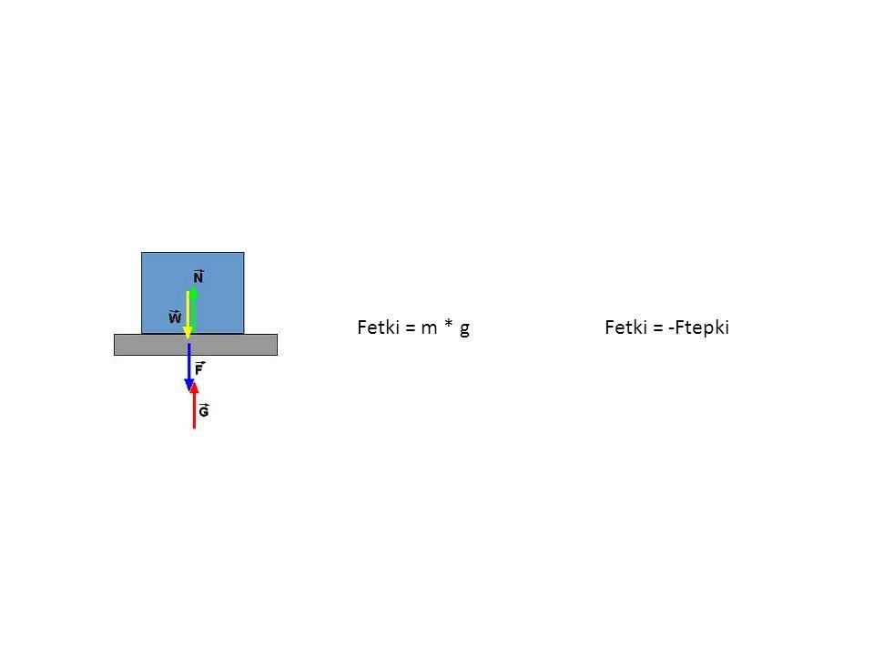 Yatay zeminde duran bir cisim zemine ağırlığı kadar etki eder.
