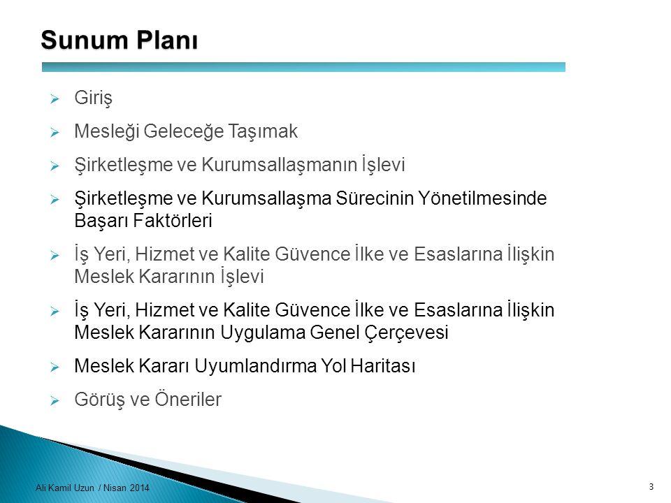 Ali Kamil Uzun / Nisan 2014 Mesleği Geleceğe Taşımak İçin ….