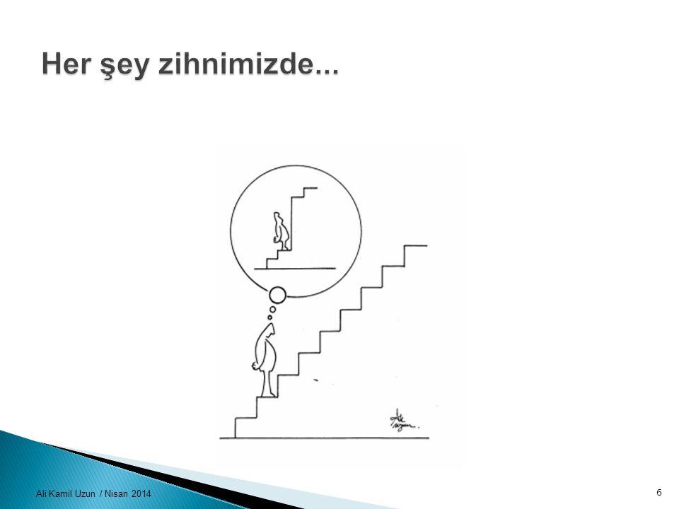 Ali Kamil Uzun / Nisan 201427 Birlikte başarmak / Ektiğimizi biçmek…