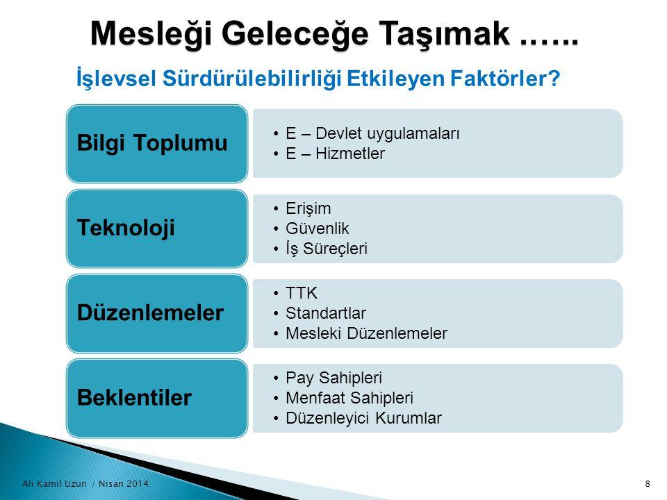 Ali Kamil Uzun / Nisan 20149 Mesleği Geleceğe Taşımak.…..