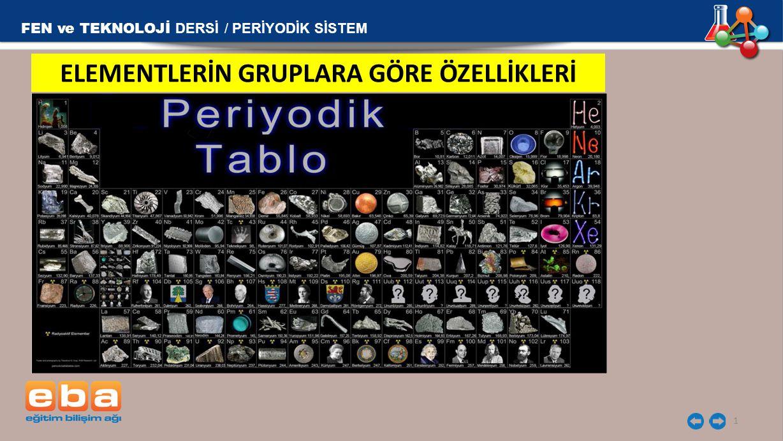 FEN ve TEKNOLOJİ DERSİ / PERİYODİK SİSTEM 1 ELEMENTLERİN GRUPLARA GÖRE ÖZELLİKLERİ
