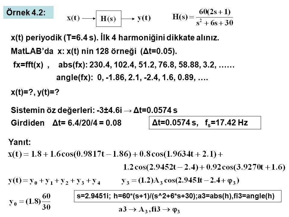 Örnek 4.2: x(t) periyodik (T=6.4 s). İlk 4 harmoniğini dikkate alınız. Sistemin öz değerleri: -3±4.6i → Δt=0.0574 s Girdiden Δt= 6.4/20/4 = 0.08 Δt=0.