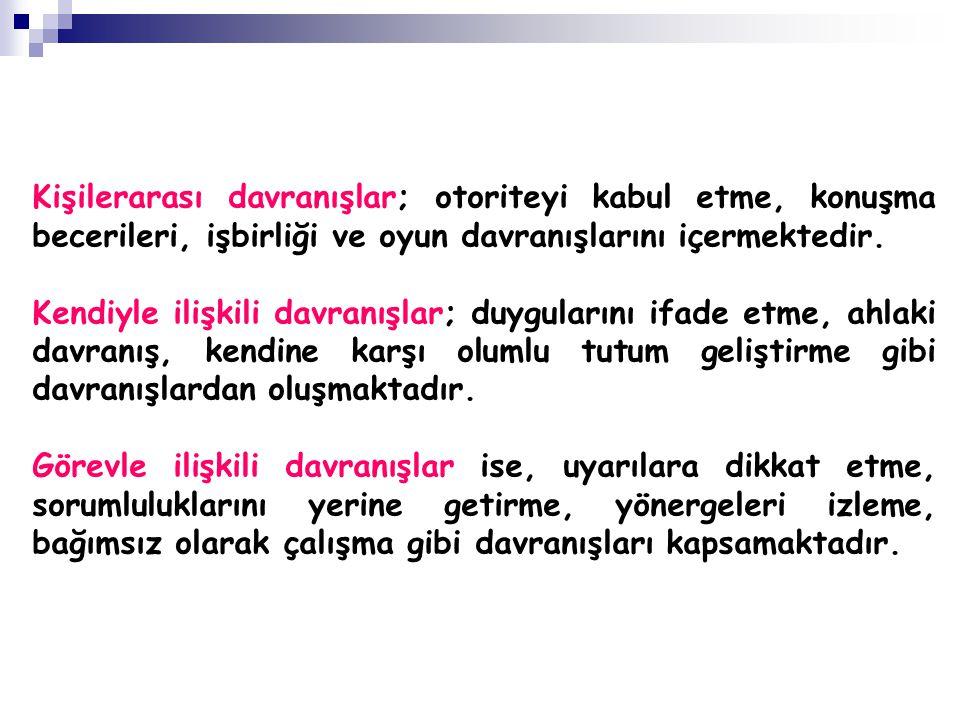 Aşağıdaki davranışları gösteren öğrenciler sosyal yeterliliğe sahiptirler.