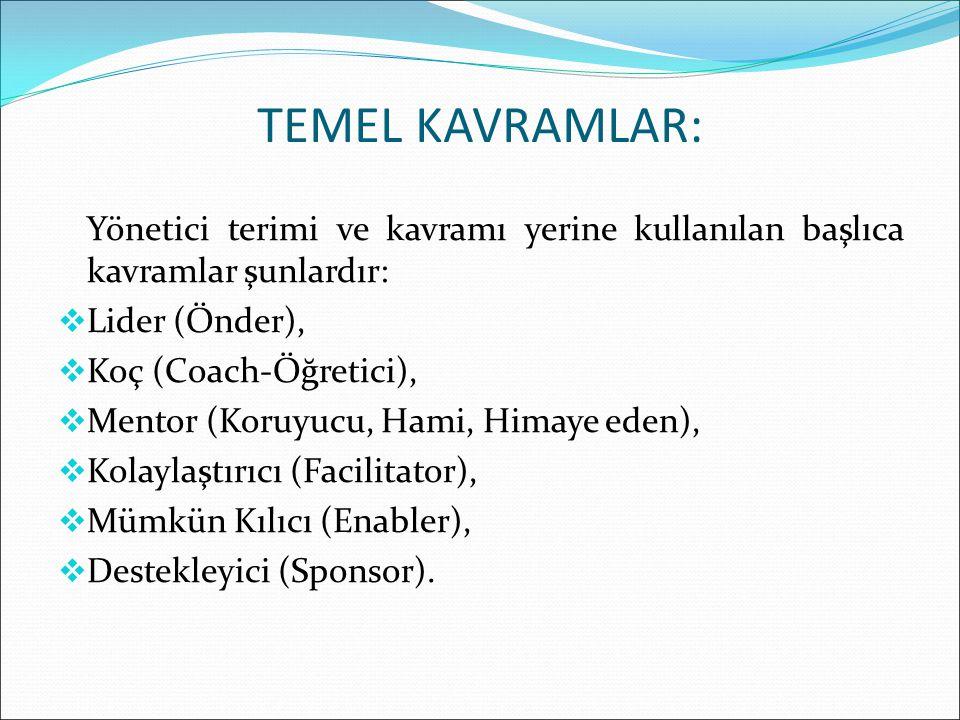 Yönetici terimi ve kavramı yerine kullanılan başlıca kavramlar şunlardır:  Lider (Önder),  Koç (Coach-Öğretici),  Mentor (Koruyucu, Hami, Himaye ed