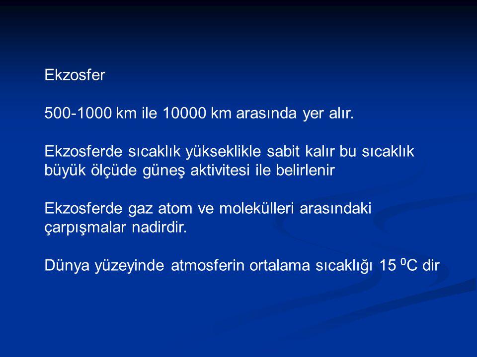 Ekzosfer 500-1000 km ile 10000 km arasında yer alır. Ekzosferde sıcaklık yükseklikle sabit kalır bu sıcaklık büyük ölçüde güneş aktivitesi ile belirle