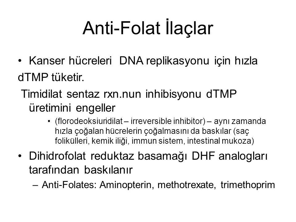 Anti-Folat İlaçlar Kanser hücreleri DNA replikasyonu için hızla dTMP tüketir. Timidilat sentaz rxn.nun inhibisyonu dTMP üretimini engeller (florodeoks