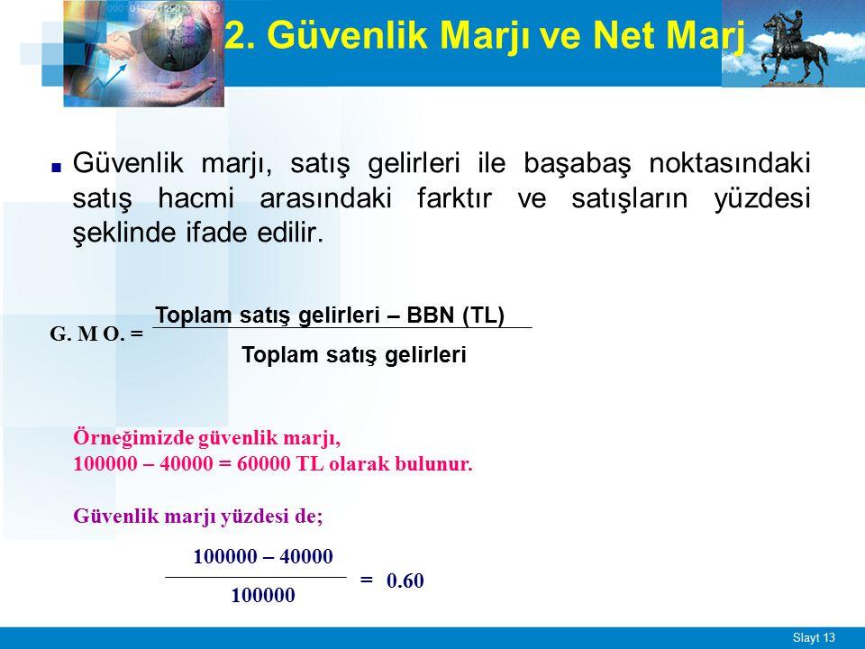 Slayt 13 2. Güvenlik Marjı ve Net Marj ■ Güvenlik marjı, satış gelirleri ile başabaş noktasındaki satış hacmi arasındaki farktır ve satışların yüzdesi