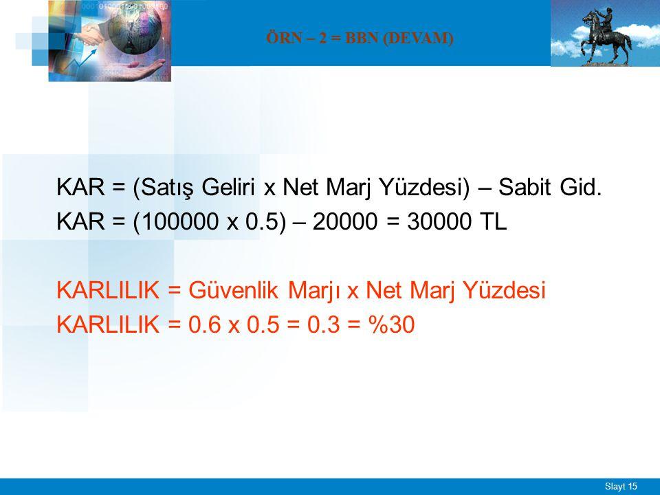 Slayt 15 KAR = (Satış Geliri x Net Marj Yüzdesi) – Sabit Gid. KAR = (100000 x 0.5) – 20000 = 30000 TL KARLILIK = Güvenlik Marjı x Net Marj Yüzdesi KAR