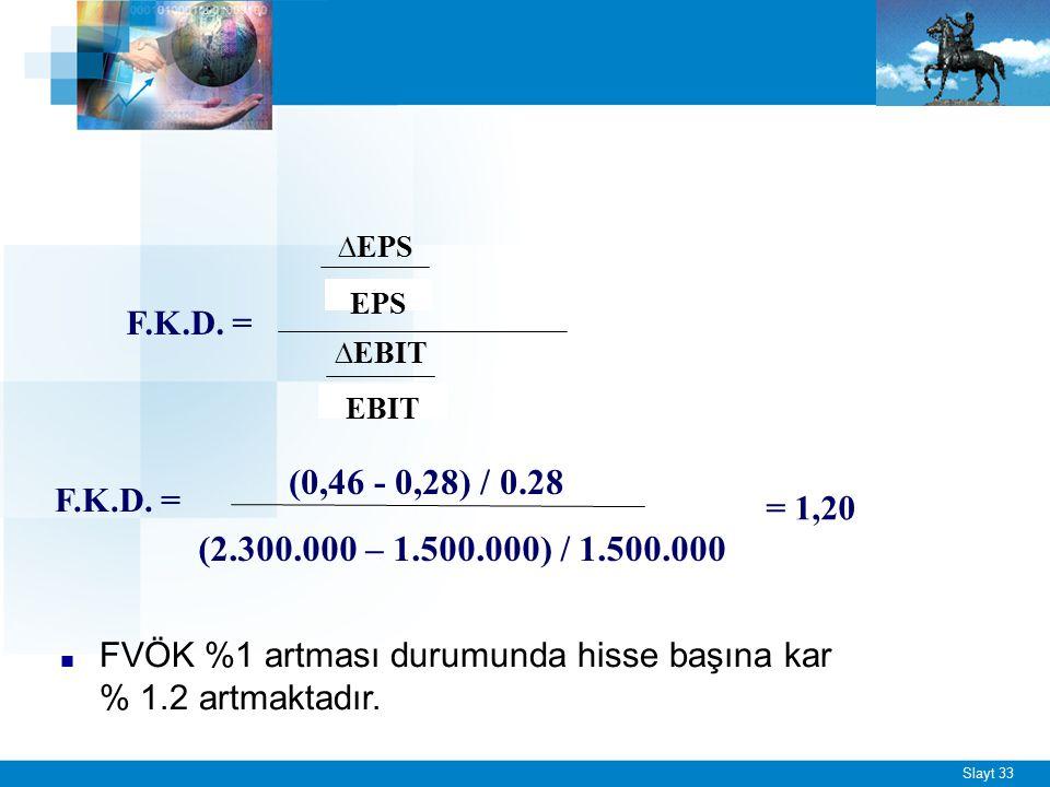 Slayt 33 F.K.D. = (0,46 - 0,28) / 0.28 (2.300.000 – 1.500.000) / 1.500.000 = 1,20 F.K.D. = ∆EPS EPS ∆EBIT EBIT ■ FVÖK %1 artması durumunda hisse başın
