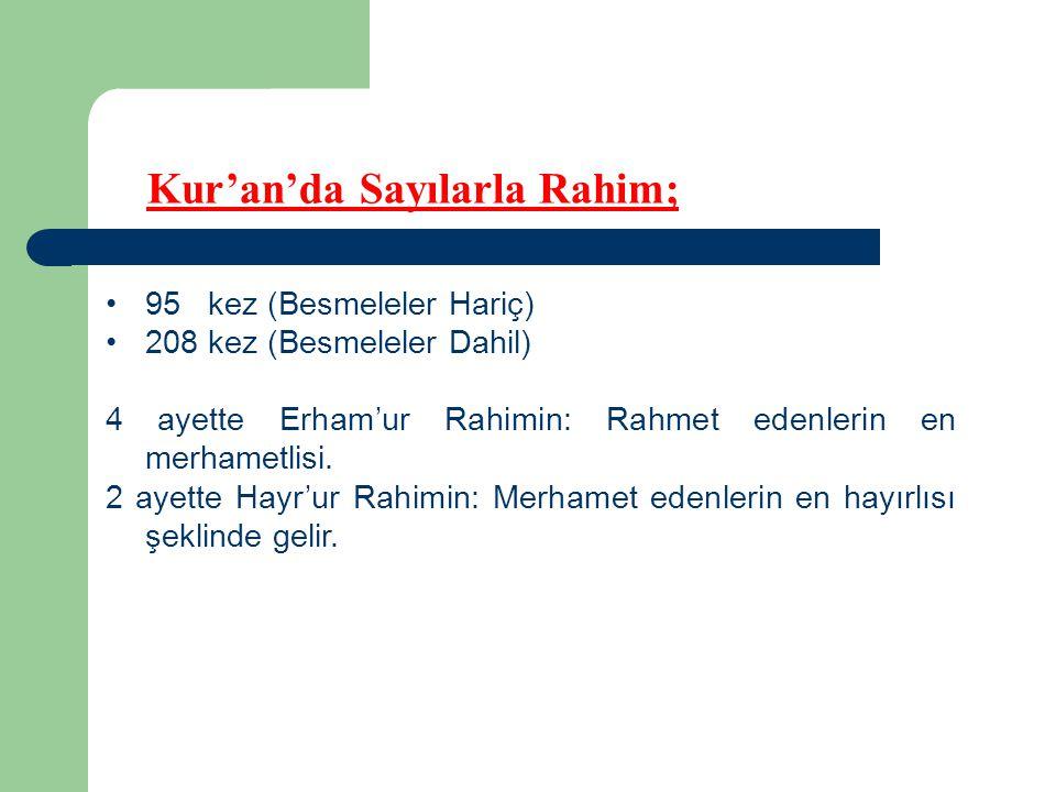 Kur'an'da Sayılarla Rahim; 95 kez (Besmeleler Hariç) 208 kez (Besmeleler Dahil) 4 ayette Erham'ur Rahimin: Rahmet edenlerin en merhametlisi. 2 ayette