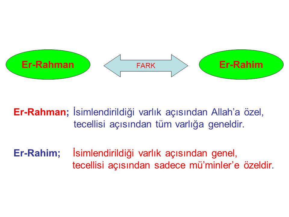 Er-RahmanEr-Rahim Er-Rahman; İsimlendirildiği varlık açısından Allah'a özel, tecellisi açısından tüm varlığa geneldir. Er-Rahim; İsimlendirildiği varl
