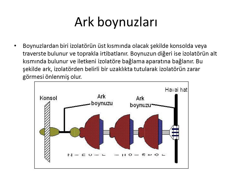 Ark boynuzları Boynuzlardan biri izolatörün üst kısmında olacak şekilde konsolda veya traverste bulunur ve toprakla irtibatlanır. Boynuzun diğeri ise