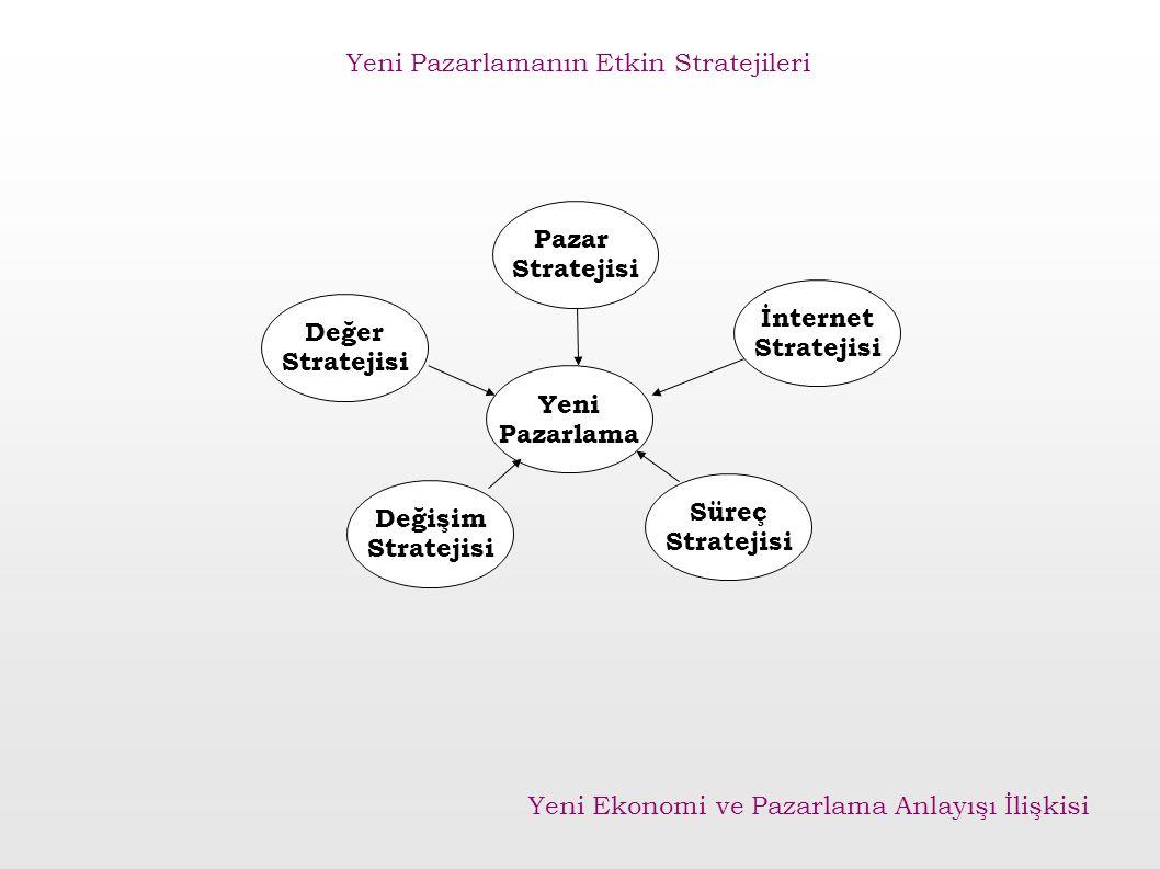 Pazar Stratejisi Değişim Stratejisi İnternet Stratejisi Süreç Stratejisi Değer Stratejisi Yeni Pazarlama Yeni Pazarlamanın Etkin Stratejileri Yeni Eko
