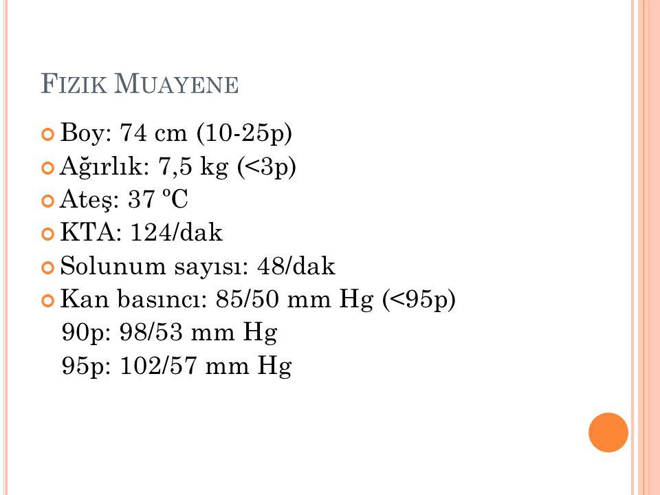 F IZIK M UAYENE Boy: 74 cm (10-25p) Ağırlık: 7,5 kg (<3p) Ateş: 37 ºC KTA: 124/dak Solunum sayısı: 48/dak Kan basıncı: 85/50 mm Hg (<95p) 90p: 98/53 m