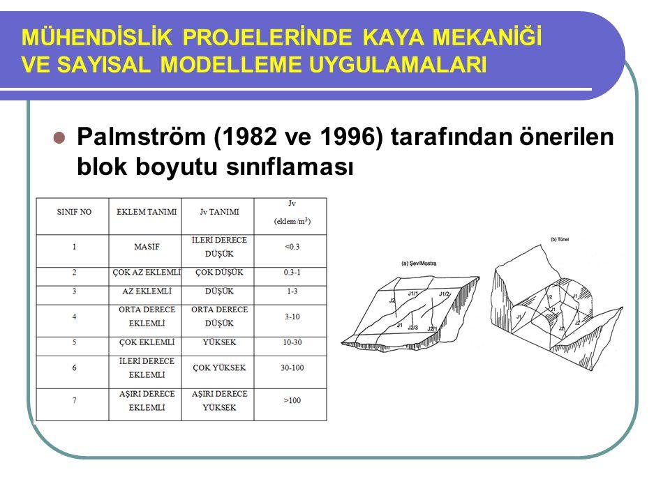 MÜHENDİSLİK PROJELERİNDE KAYA MEKANİĞİ VE SAYISAL MODELLEME UYGULAMALARI Palmström (1982 ve 1996) tarafından önerilen blok boyutu sınıflaması