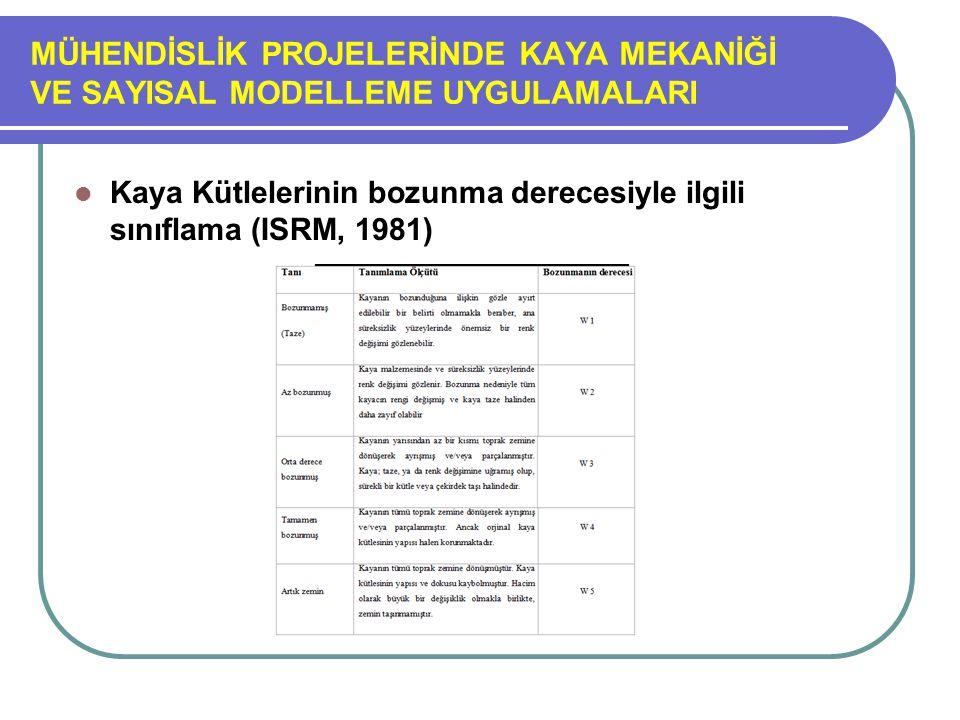 Kaya Kütlelerinin bozunma derecesiyle ilgili sınıflama (ISRM, 1981)