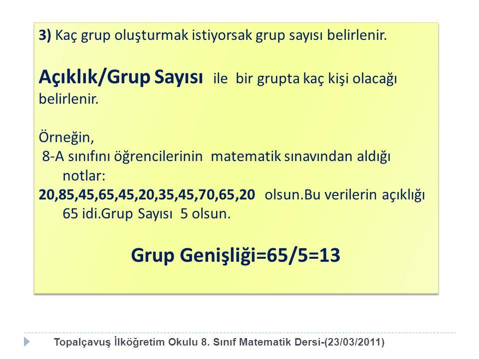 Topalçavuş İlköğretim Okulu 8. Sınıf Matematik Dersi-(23/03/2011) 3) Kaç grup oluşturmak istiyorsak grup sayısı belirlenir. Açıklık/Grup Sayısı ile bi