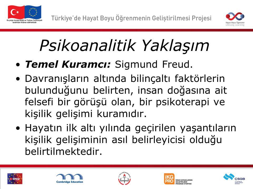 Psikoanalitik Yaklaşım Temel Kuramcı: Sigmund Freud.