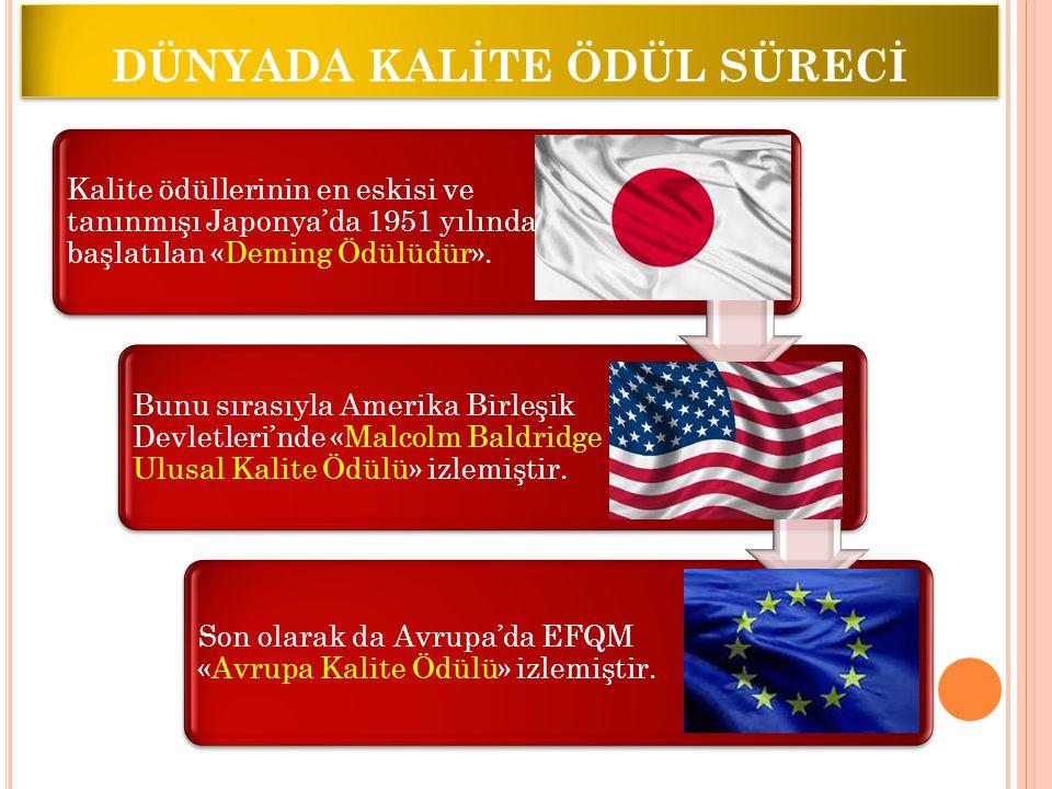 DÜNYADA KALİTE ÖDÜL SÜRECİ Kalite ödüllerinin en eskisi ve tanınmışı Japonya'da 1951 yılında başlatılan «Deming Ödülüdür». Bunu sırasıyla Amerika Birl