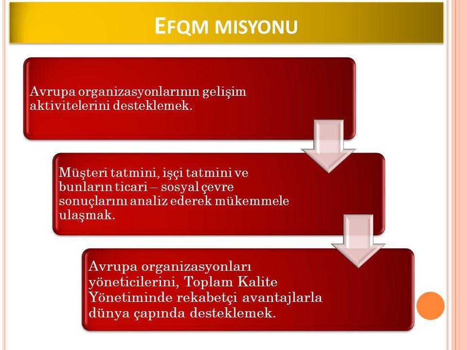 E FQM MISYONU Avrupa organizasyonlarının gelişim aktivitelerini desteklemek. Müşteri tatmini, işçi tatmini ve bunların ticari – sosyal çevre sonuçları